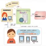 rnet_system